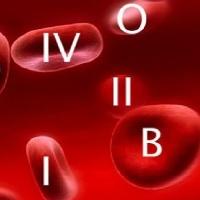 Восприимчивость к COVID-19 зависит от группы крови