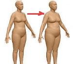 Предожирение